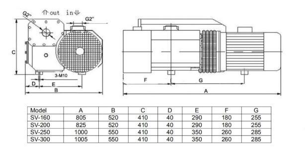 rotary vane vacuum pump installation size