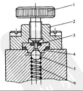 The function and principle of gas ballast valve