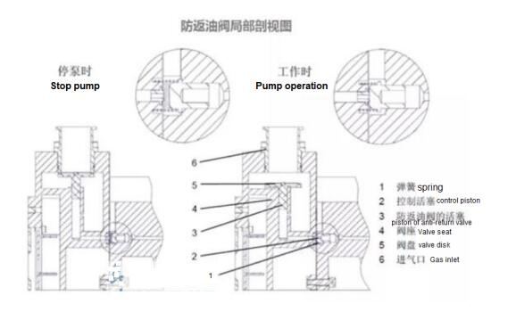 2XZ series two-stage rotary vane pump