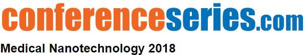 Medical Nanotechnology 2018