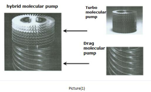 hybrid molecular pump