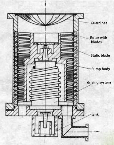 structure diagram of vertical turbine molecular pump