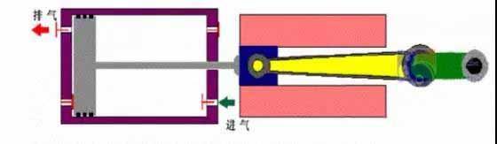 Reciprocating Vacuum PumpWorking Principle