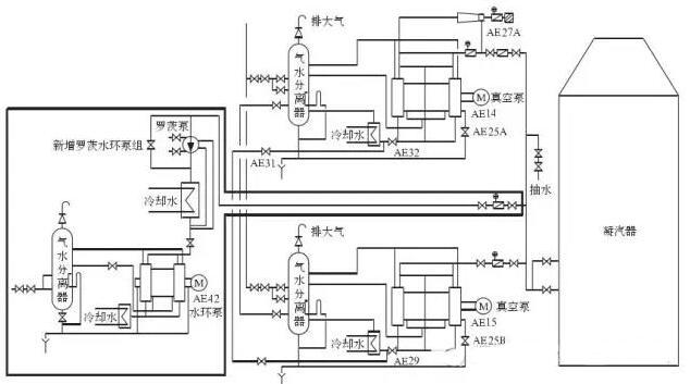 Water Ring Pump Parameters