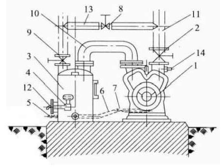 liquid ring vacuum pump system drawing