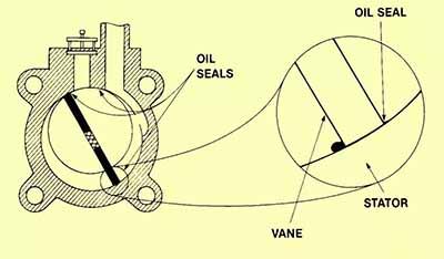 rotary vane pump1