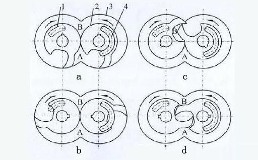 vacuum pump working principle diagram