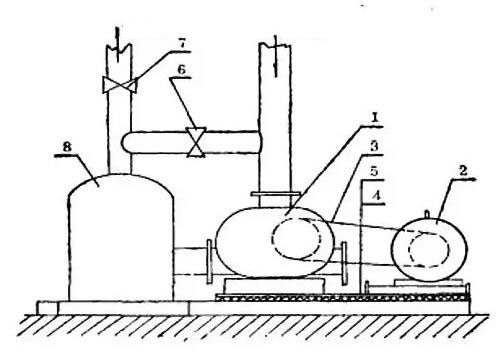installation diagram of roots blower