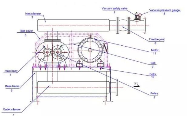 vacuum pump conveying grains assembling drawing