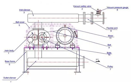 Roots blower Assembling drawing