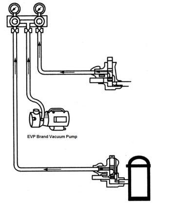 Vacuum Pump in Refrigeration Equipment Application