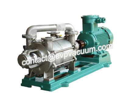 Vacuum pump for vacuum forming