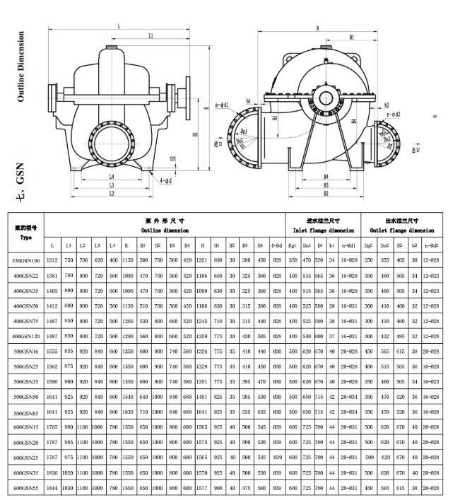 Spilt casing pump installation dimension