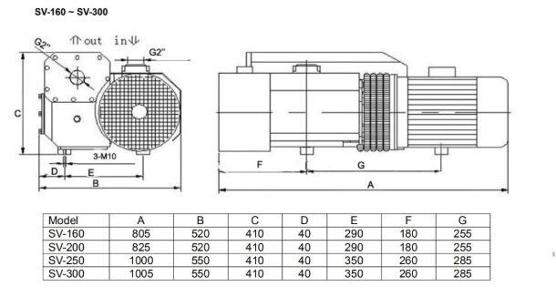 SV rotary vane vacuum pump supply installation size