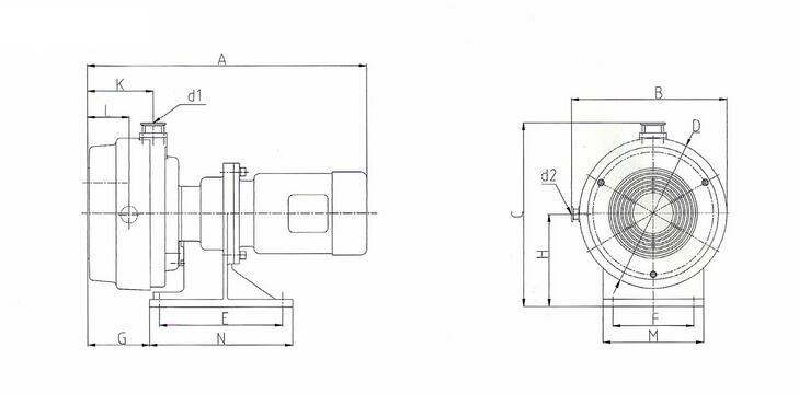 Dry scroll vacuum pumpshape size