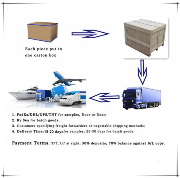 Rotary vane vacuum pump packing and shipping