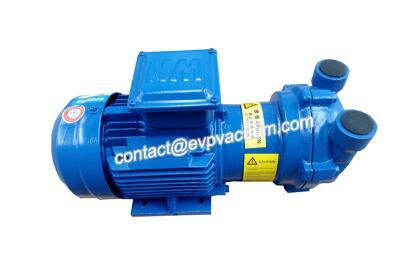 CNC machine pump