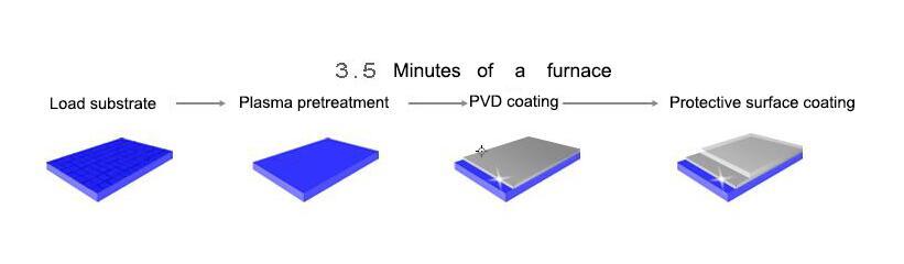 vacuum pump vacuum system for Vacuum coating machine
