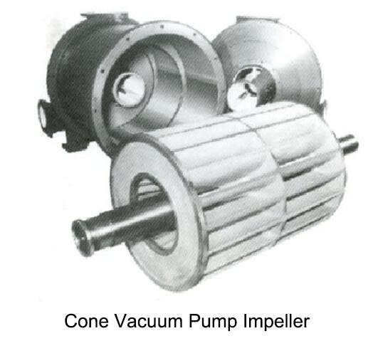 Cone Vacuum Pump Impeller