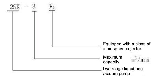 Liquid ring vacuum pump model meaning