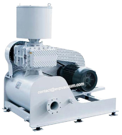 Roots blowers principle operation