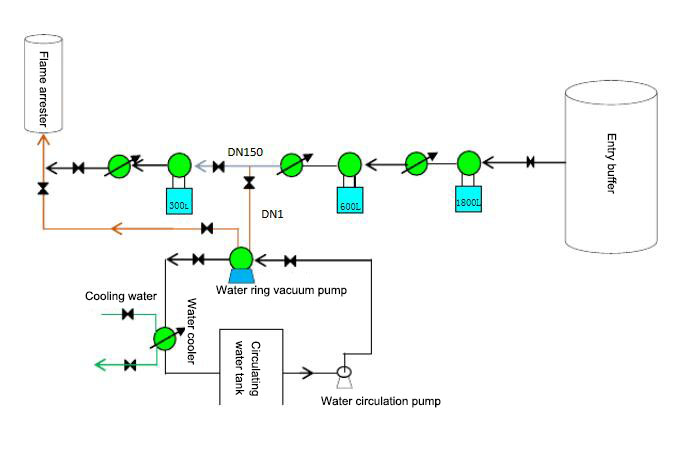 Schematic diagram of simple transformation process