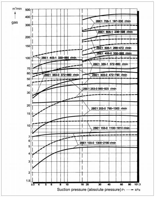 Spectrogram (basic type)