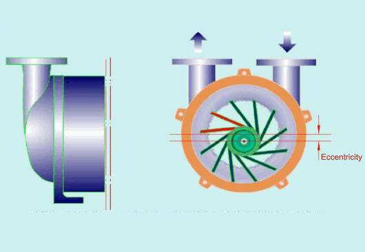 Vacuum pump group modification scheme - water ring vacuum pump