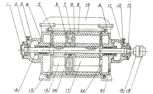 2SK series two-stage water ring vacuum pump structure