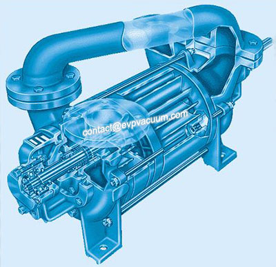 Liquid ring vacuum pump disassembly procedure
