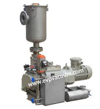 Screw Pump System