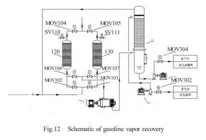 dry-screw-Vacuum-Pump