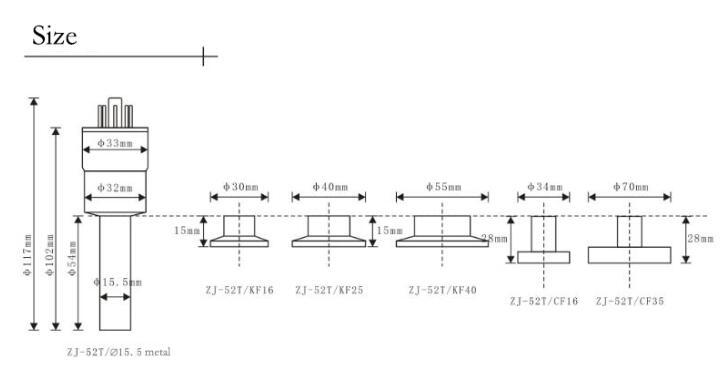 resistance vacuum gauge size