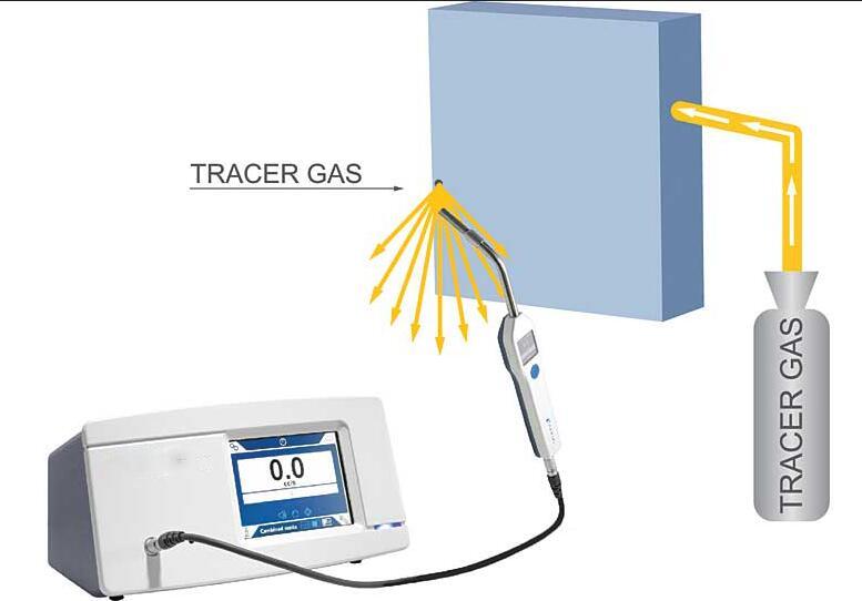 Pressure vessel vacuum leak detection