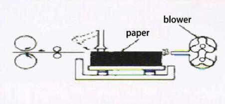 Roots blower for printing paper