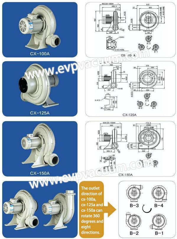 CX-100A turbo blower size