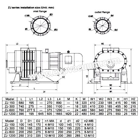 Oil refining large capacity vacuum booster pump size