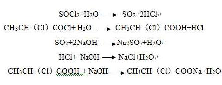 Secondary reaction