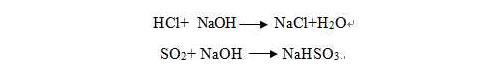 Alkali absorption