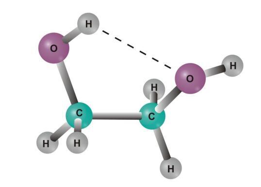 Ethylene glycol also be called EG