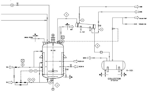 basic principle of vacuum distillation