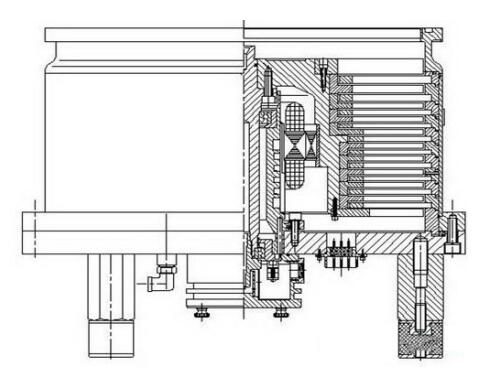 Design of molecular vacuum pump