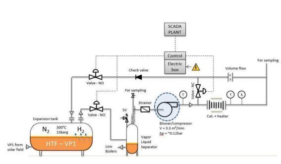 The schematic representation the scheme is shown as below