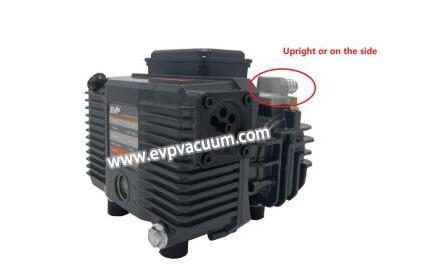 SV020 is a new type of rotary vane pump